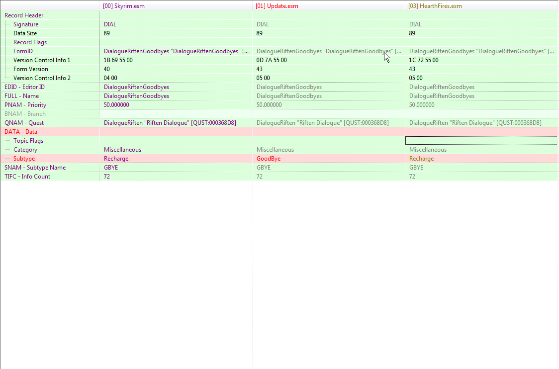 Guide:XEdit - S T E P  Project Wiki