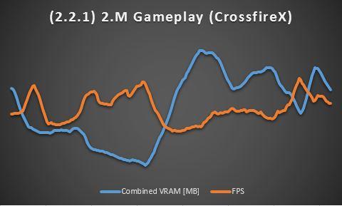2.M Gameplay